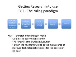 Getting Research into use TOT - The ruling paradigm
