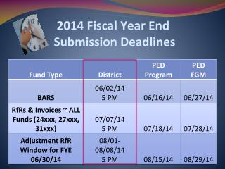 2014  Fiscal Year End   Submission Deadlines