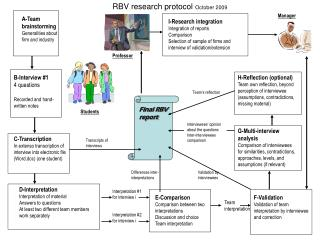 RBV research protocol  October 2009