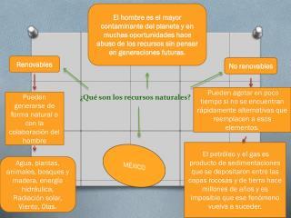 �Qu� son los recursos naturales?