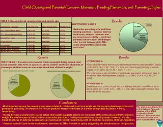 Child Obesity and Parental Concern: Mismatch, Feeding Behaviors, and  Parenting Styles