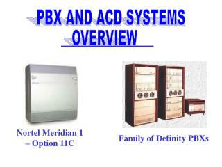 PBX AND ACD SYSTEMS