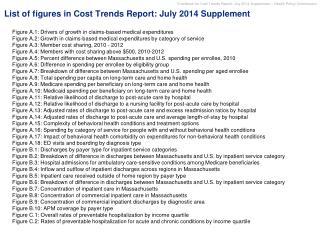 List of  figures in  Cost  Trends Report: July 2014 Supplement