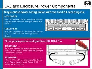 C-Class Enclosure Power Components