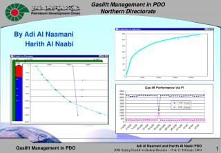 Gaslift Management in PDO Northern Directorate