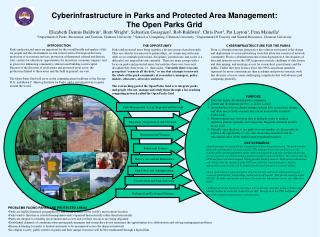 Cyberinfrastructure in Parks and Protected Area Management: