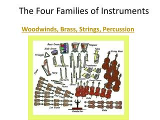 The Four Families of Instruments