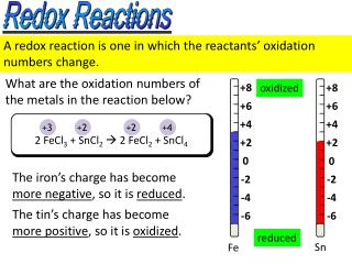 A redox reaction is one in which the reactants' oxidation numbers change.