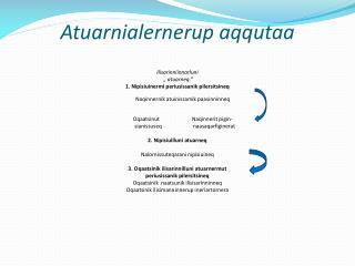 Atuarnialernerup aqqutaa