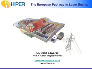 The European Pathway to Laser Energy