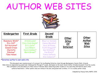 AUTHOR WEB SITES