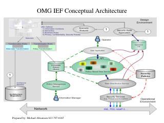 OMG IEF Conceptual Architecture