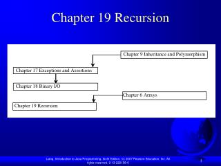 Chapter 19 Recursion