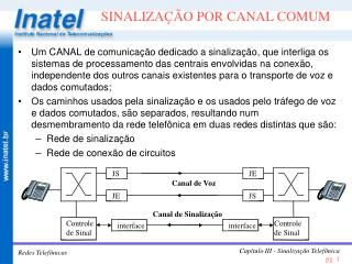 SINALIZAÇÃO POR CANAL COMUM