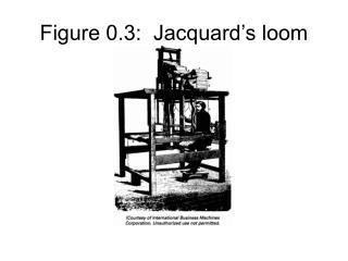 Figure 0.3:  Jacquard's loom