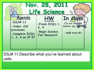 Nov. 28, 2011 Life Science