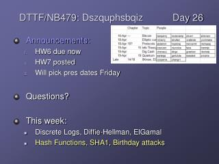 Announcements: HW6 due now HW7 posted Will pick  pres  dates Friday Questions?  This week: