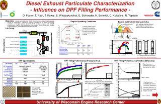 Diesel Exhaust Particulate Characterization - Influence on DPF Filling Performance -