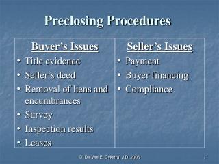 Preclosing Procedures