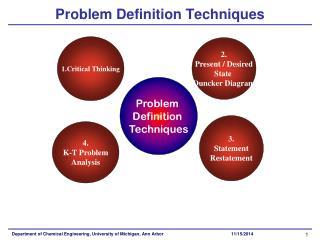 Problem Definition Techniques
