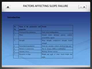 FACTORS AFFECTING SLOPE FAILURE