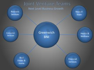 Joint Venture Teams