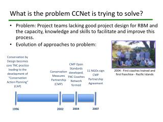 What is the problem CCNet is trying to solve?