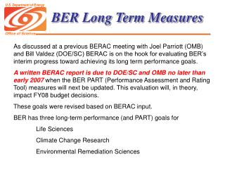 BER Long Term Measures