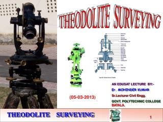THEODOLITE    SURVEYING