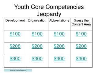 Youth Core Competencies Jeopardy
