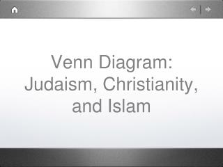 Venn Diagram: Judaism, Christianity, and Islam