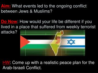 HW : Come up with a realistic peace plan for the Arab-Israeli Conflict.