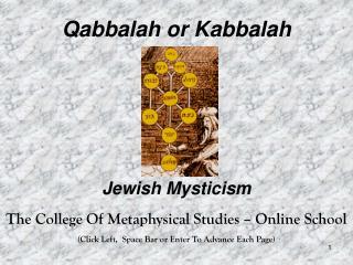 Qabbalah or Kabbalah
