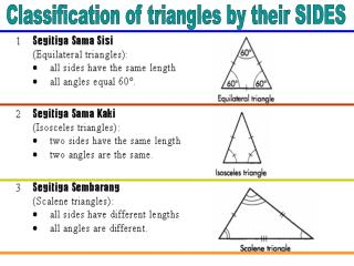 Classification of triangles by their SIDES