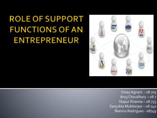ROLE OF SUPPORT FUNCTIONS OF AN ENTREPRENEUR