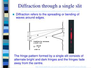 Diffraction through a single slit