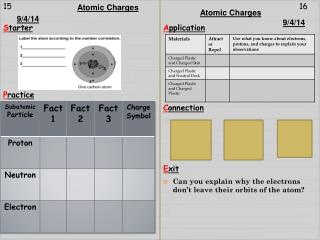 Atomic Charges