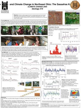 Tree Growth and Climate Change in Northeast Ohio: The Sassafras Knoll Site CLIMATE CHANGE 2005