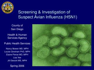 Screening & Investigation of  Suspect Avian Influenza (H5N1)