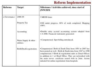 Reform Implementation