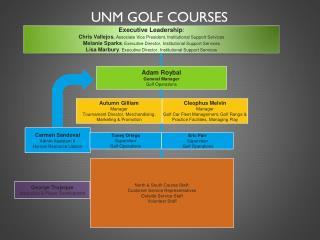 UNM Golf Courses