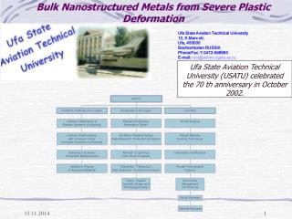 Bulk Nanostructured  Metals  from Severe Plastic Deformation
