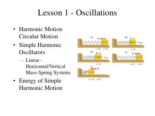 Lesson 1 - Oscillations