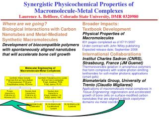 Synergistic Physicochemical Properties of Macromolecule-Metal Complexes Laurence A. Belfiore, Colorado State University,