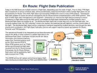En Route: Flight Data Publication