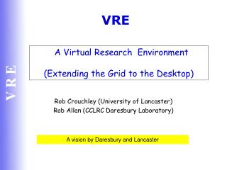 A  Virtual Research  Environment  (Extending the Grid to the Desktop)