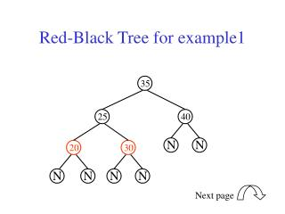 Red-Black Tree for example1