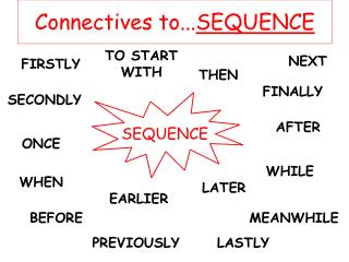Connectives to... SEQUENCE