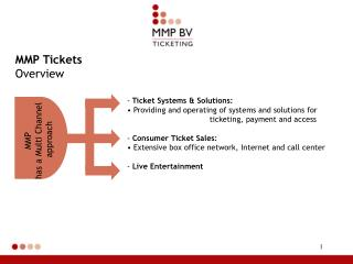 MMP Tickets Overview