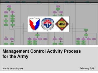 Management Control Activity Process  for the Army